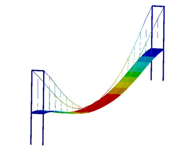 Спектральные расчеты в ANSYS Mechanical