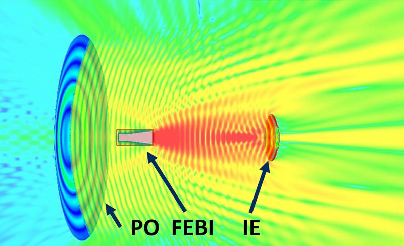 Моделирование антенн в ANSYS HFSS