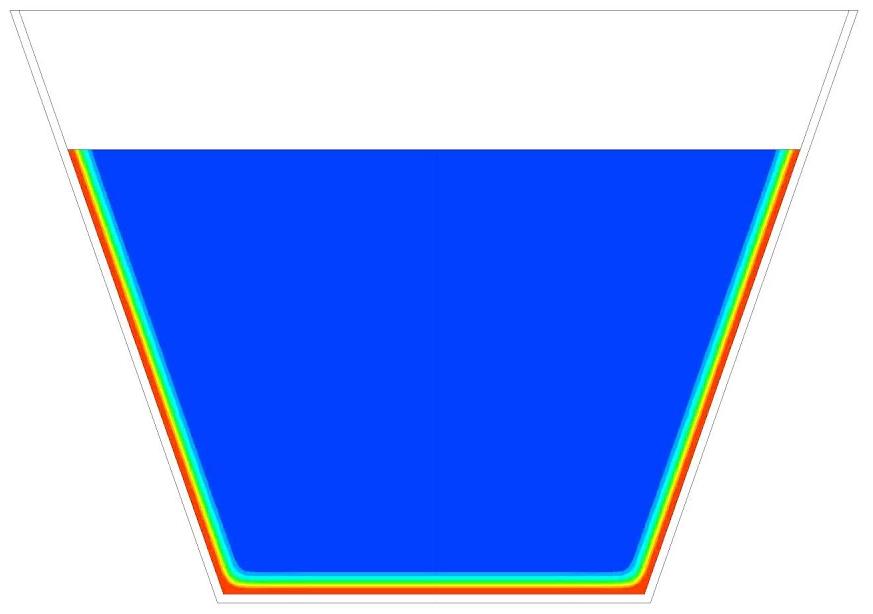 Моделирование гидрогазодинамических процессов в металлургии