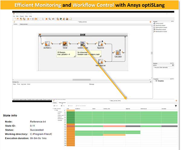 Эффективный мониторинг и контроль расчетного процесса с Ansys optiSLang