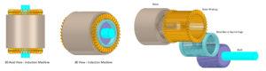 Сложная 3D-геометрия компонентов двигателя