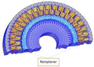 Электромагнитный анализ (field calculation) с циклосимметрией с использованием неплоских граничных условий
