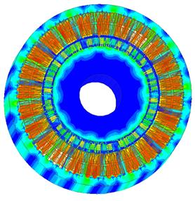 Отображение электромагнитных полей по всей окружности с обозначением плотности магнитного потока и плотности тока